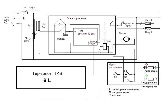 Схема термопота