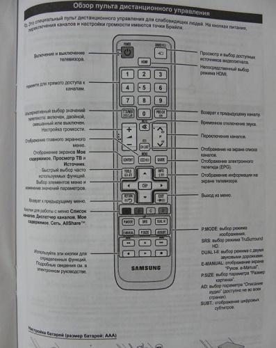 Инструкция к телевизору