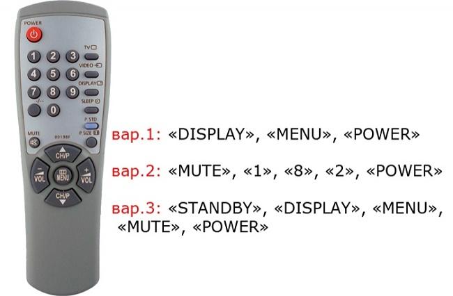 Комбинации кнопок