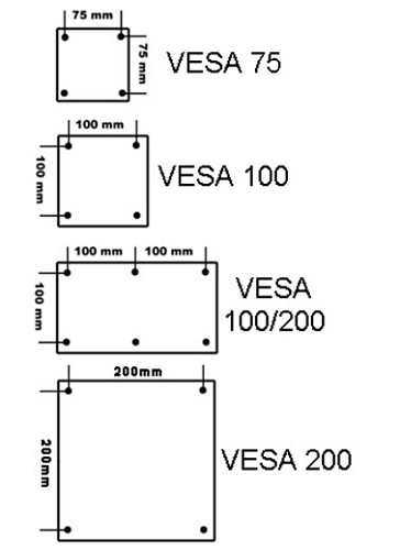 Стандарт VESA