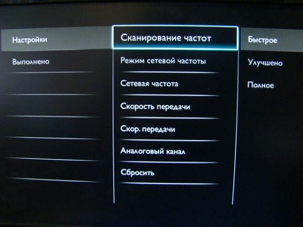Сканирование частот