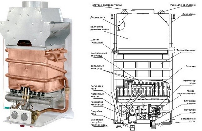 Схема работы газовой колонки