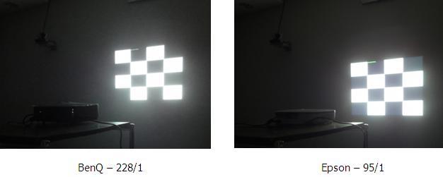 Контрастность проектора