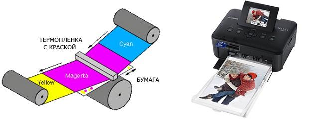 Сублимационный принтер