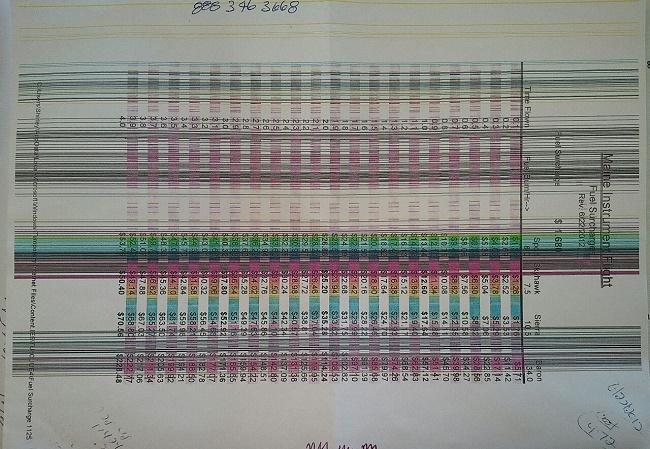 Цветные полосы на странице