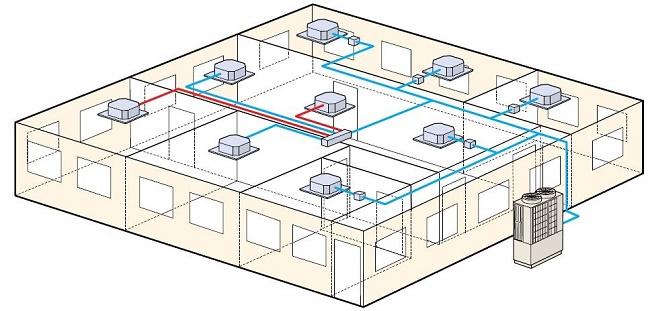 vrf системы кондиционирования