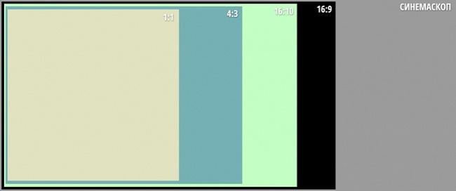 Формат экрана