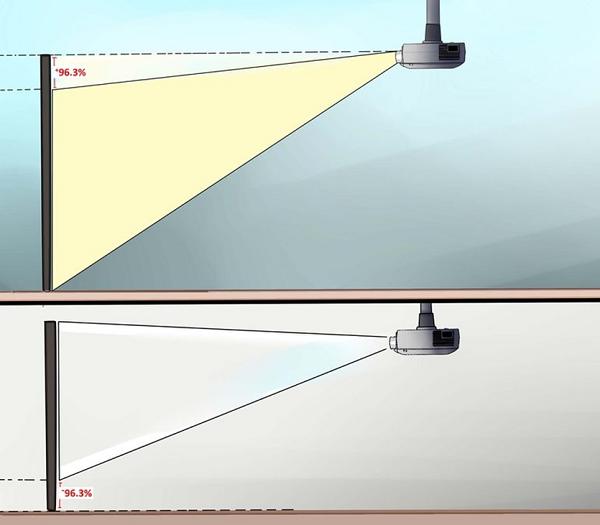 Вертикальное смещение проектора