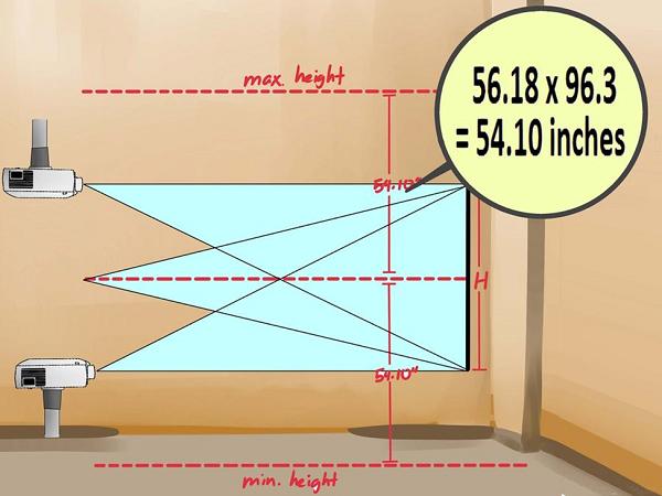 Расстояние экрана от пола