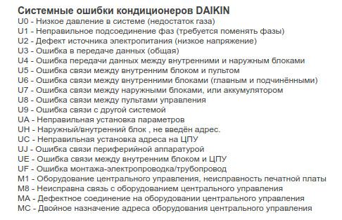 Коды Daikin 4