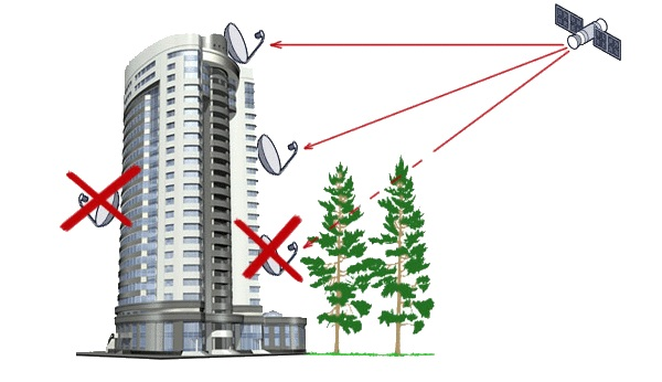 Место для антенны