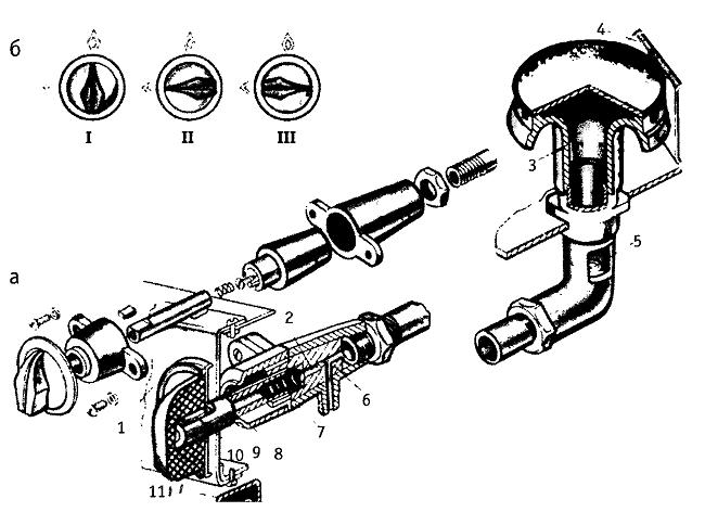 Устройство газовой конфорки