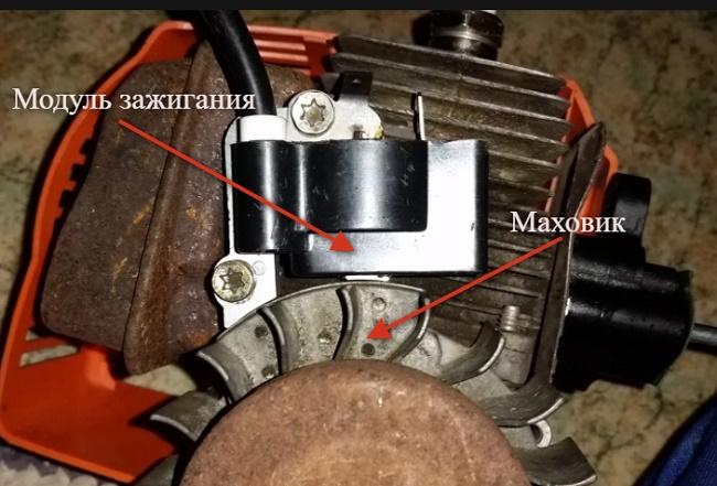 Модуль зажигания и маховик