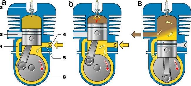 Двухтактный мотор