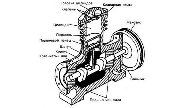Одноступенчатый поршневой компрессор